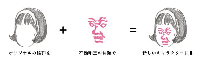 顔出し仏像ハンコの例3